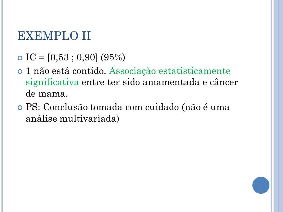 EXEMPLO II IC = [0,53 ; 0,90] (95%) 1 não está contido. Associação estatisticamente significativa entre ter sido amamentada e câncer de mama.